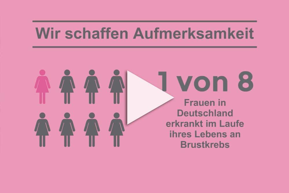 Pink Ribbon Deutschland Aufruf